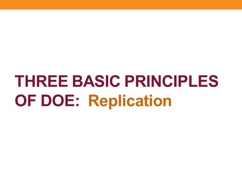 THREE BASIC PRINCIPLES OF DOE: Replication