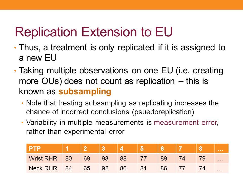 Replication Extension to EU
