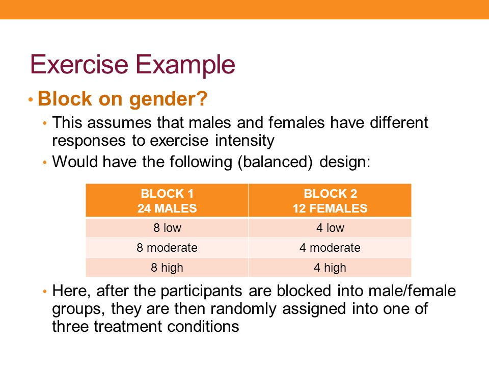 Exercise Example Block on gender