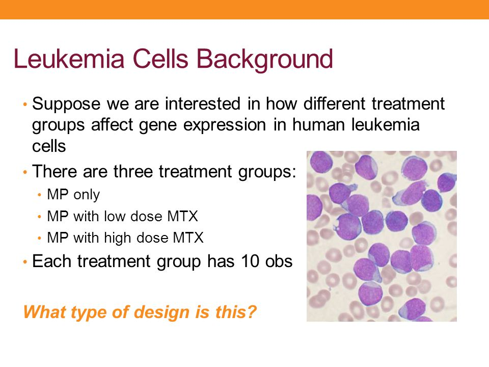 Leukemia Cells Background