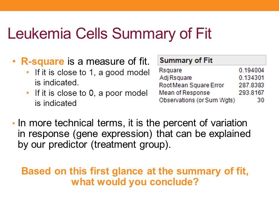 Leukemia Cells Summary of Fit