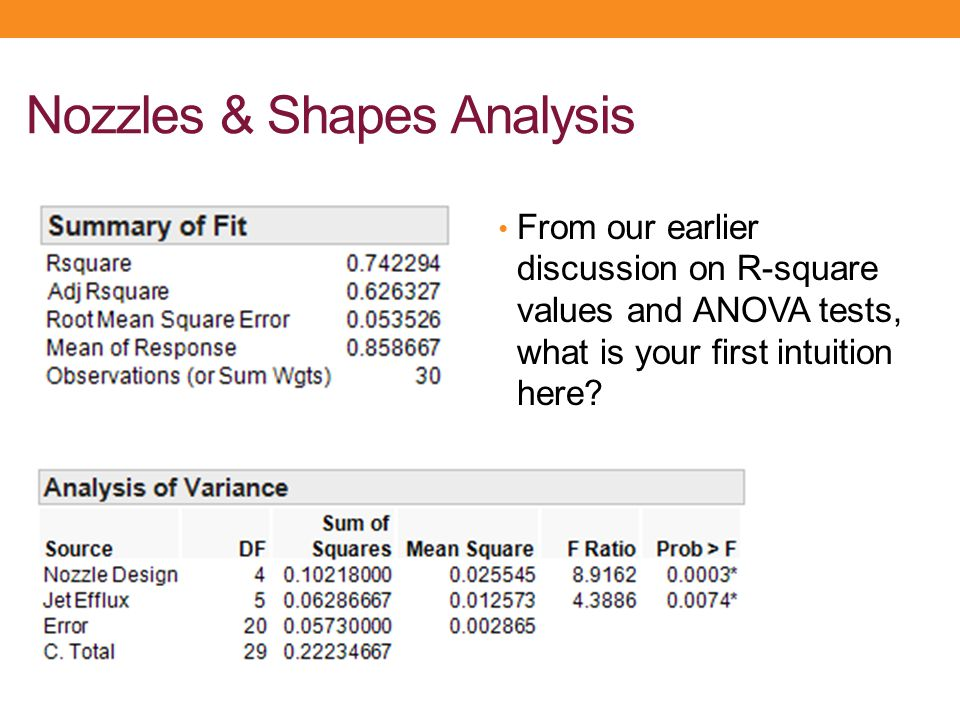 Nozzles & Shapes Analysis