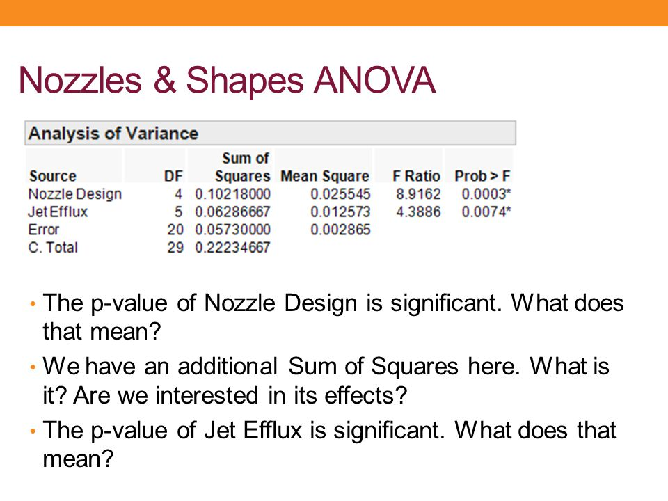 Nozzles & Shapes ANOVA The p-value of Nozzle Design is significant. What does that mean