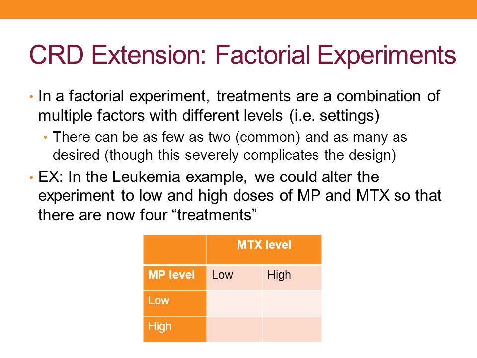 CRD Extension: Factorial Experiments