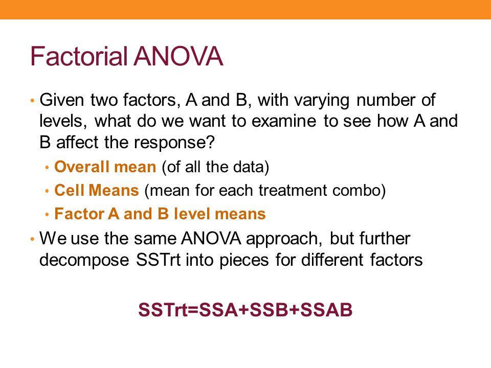 Factorial ANOVA SSTrt=SSA+SSB+SSAB