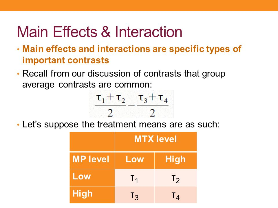 Main Effects & Interaction