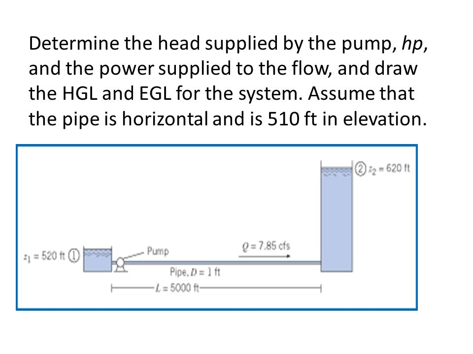 Determine the head supplied by the pump, hp, and the power supplied to the flow, and draw the HGL and EGL for the system.
