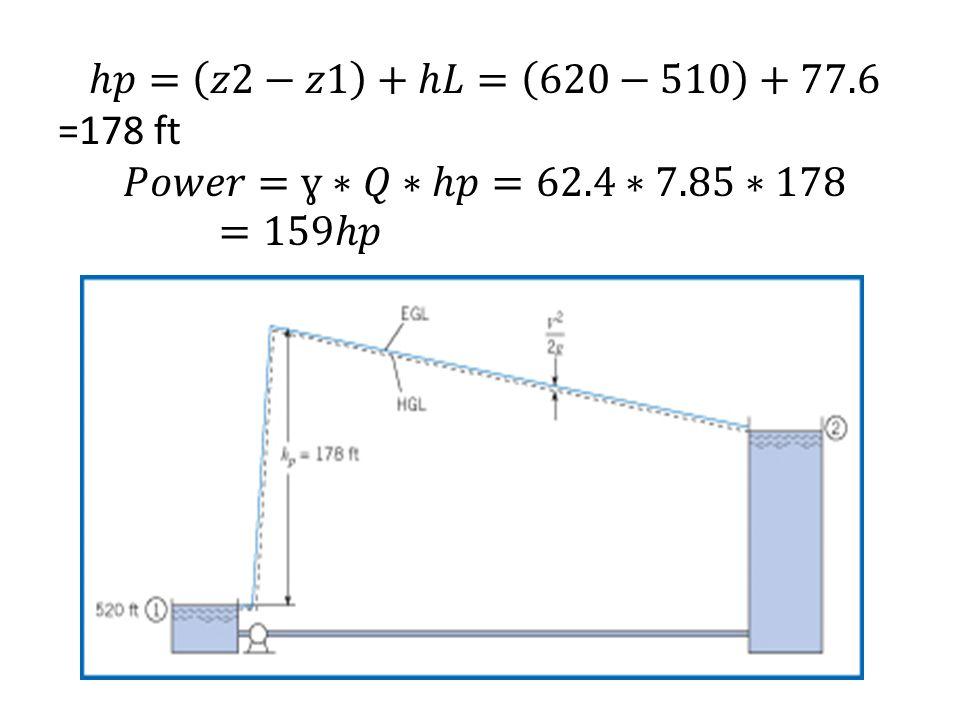 ℎ𝑝= 𝑧2−𝑧1 +ℎ𝐿= 620−510 +77.6 =178 ft 𝑃𝑜𝑤𝑒𝑟=ɣ∗𝑄∗ℎ𝑝=62.4∗7.85∗178=159ℎ𝑝