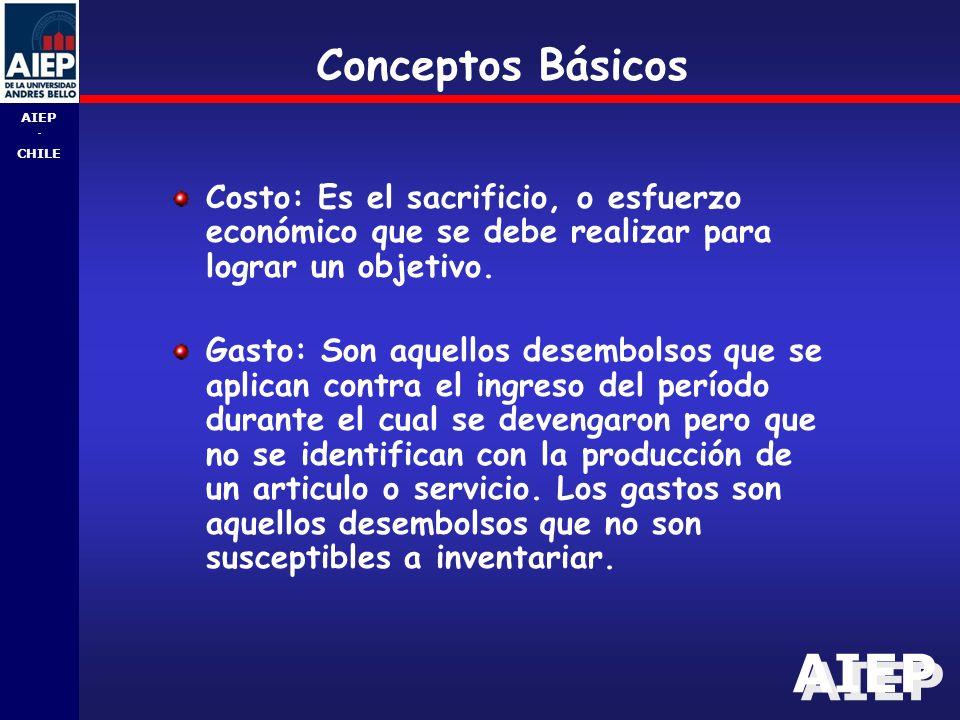 Conceptos Básicos Costo: Es el sacrificio, o esfuerzo económico que se debe realizar para lograr un objetivo.