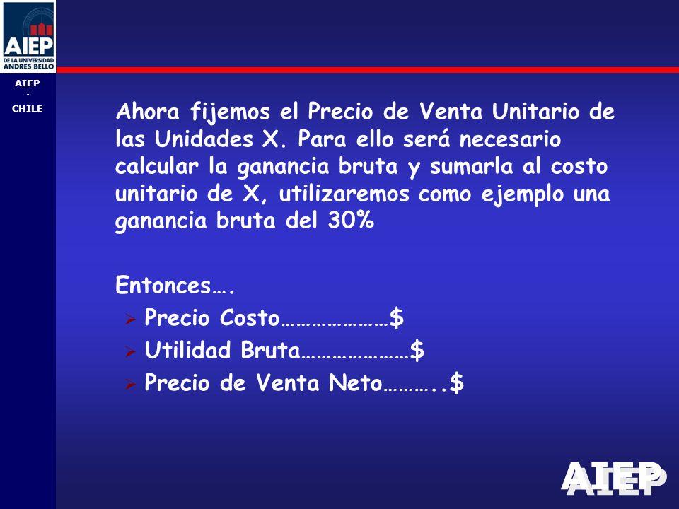 Utilidad Bruta…………………$ Precio de Venta Neto………..$