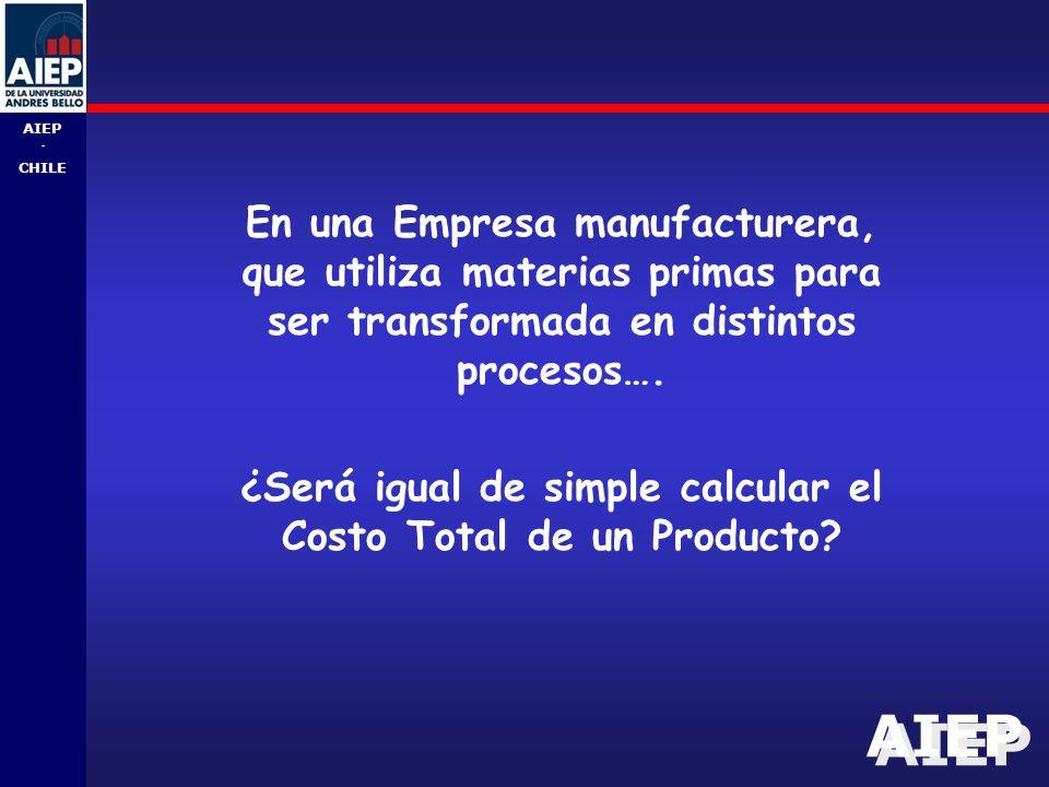 ¿Será igual de simple calcular el Costo Total de un Producto