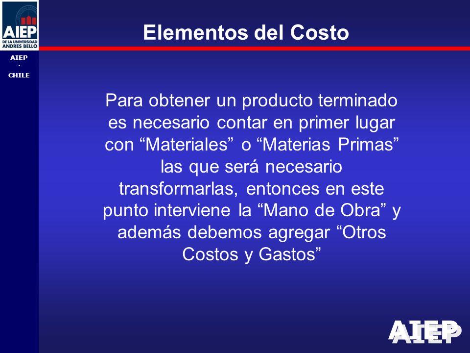 Elementos del Costo