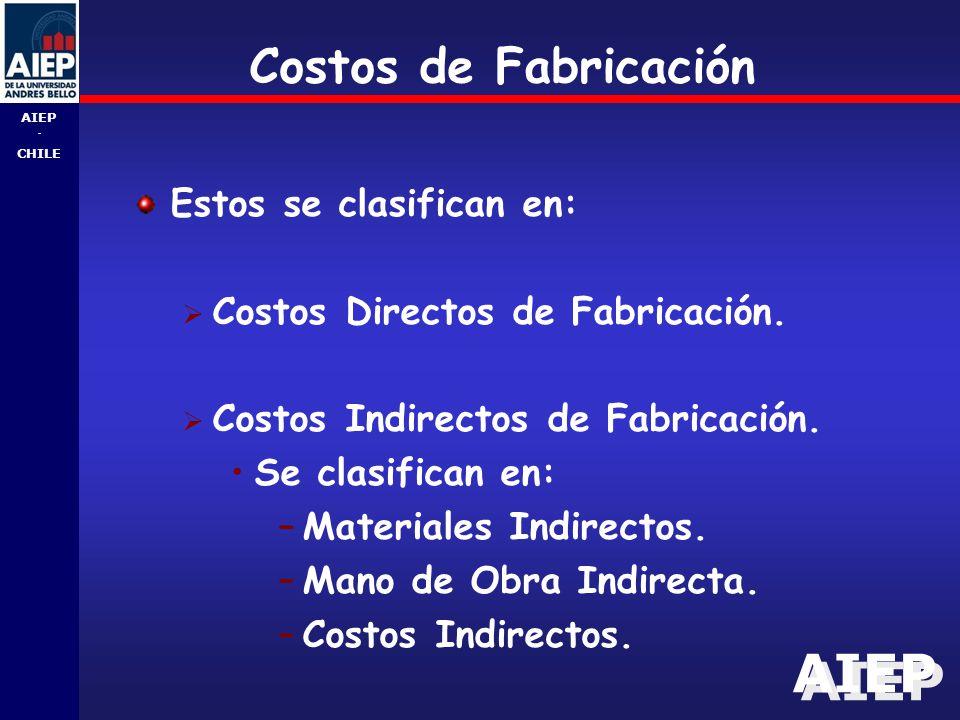 Costos de Fabricación Estos se clasifican en: