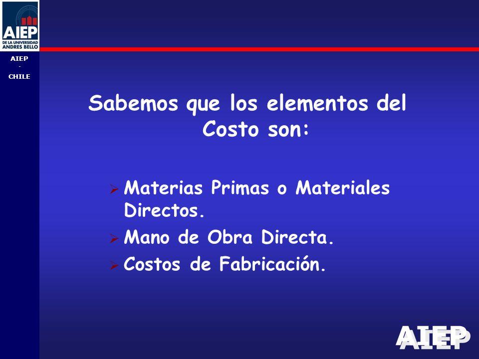 Sabemos que los elementos del Costo son: