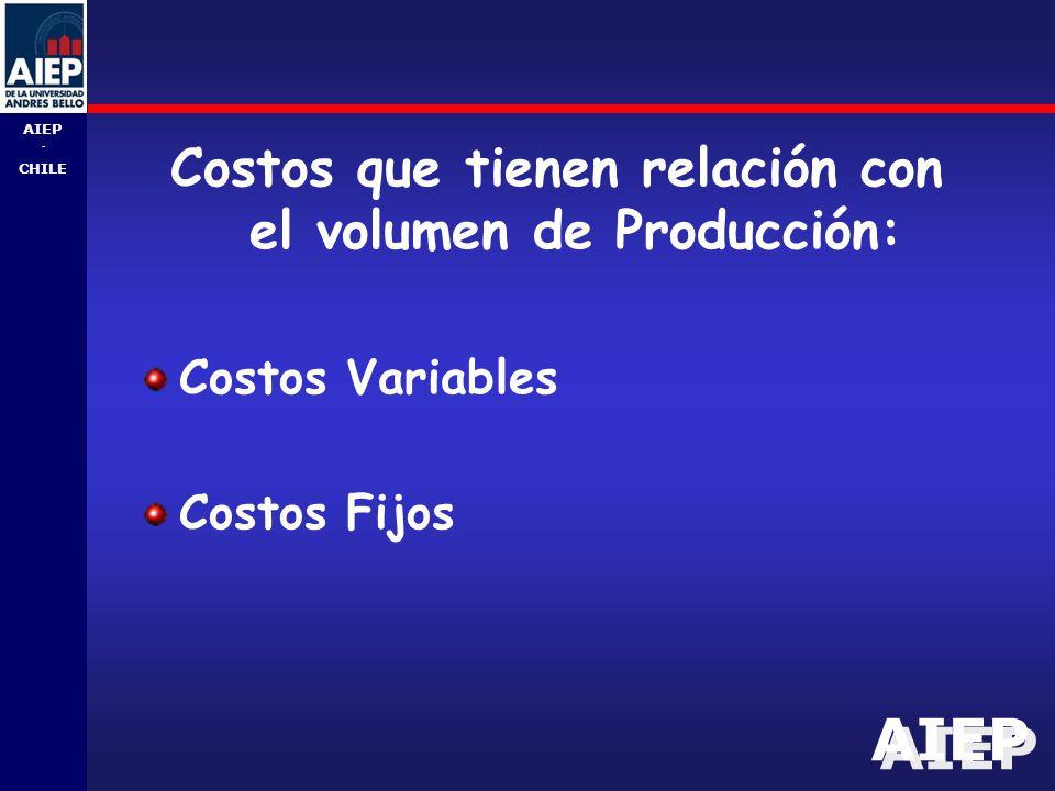 Costos que tienen relación con el volumen de Producción: