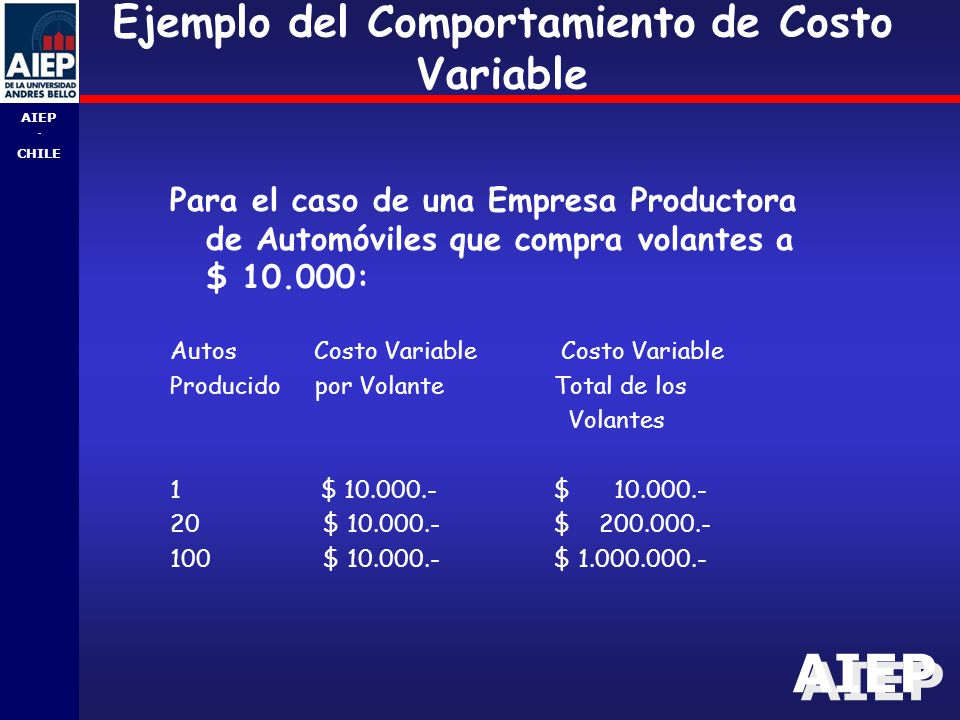 Ejemplo del Comportamiento de Costo Variable