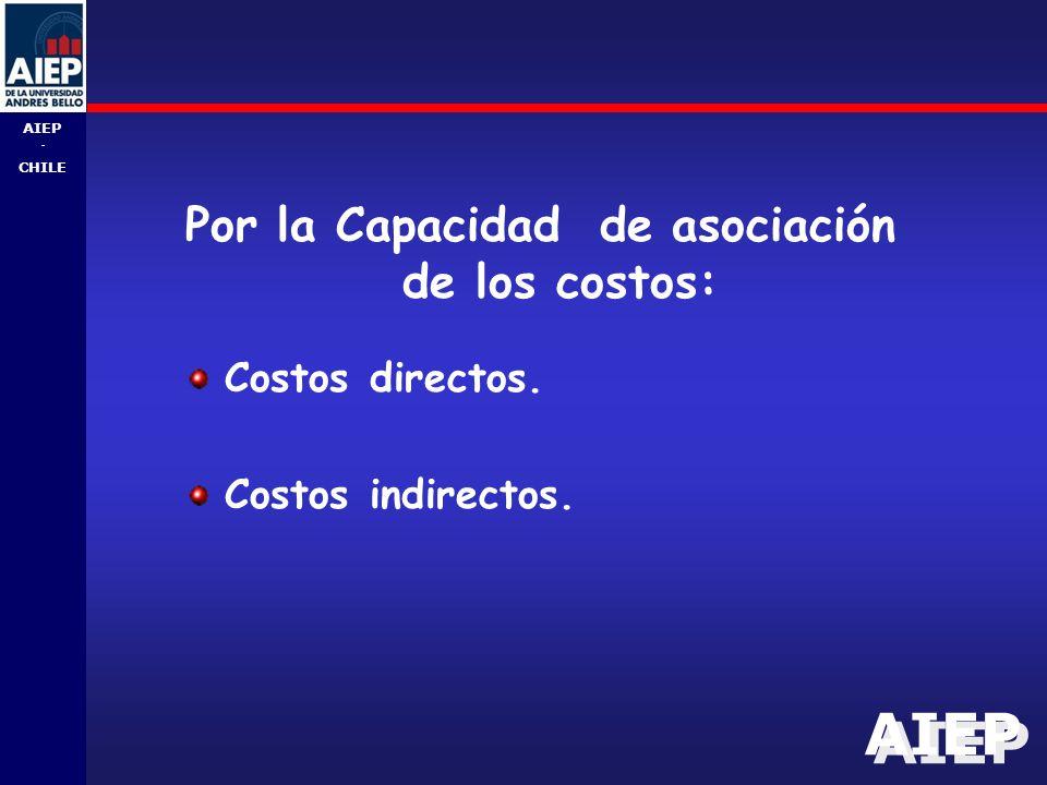 Por la Capacidad de asociación de los costos: