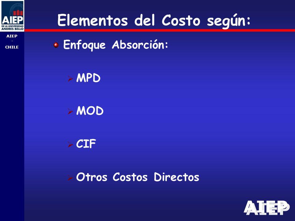 Elementos del Costo según: