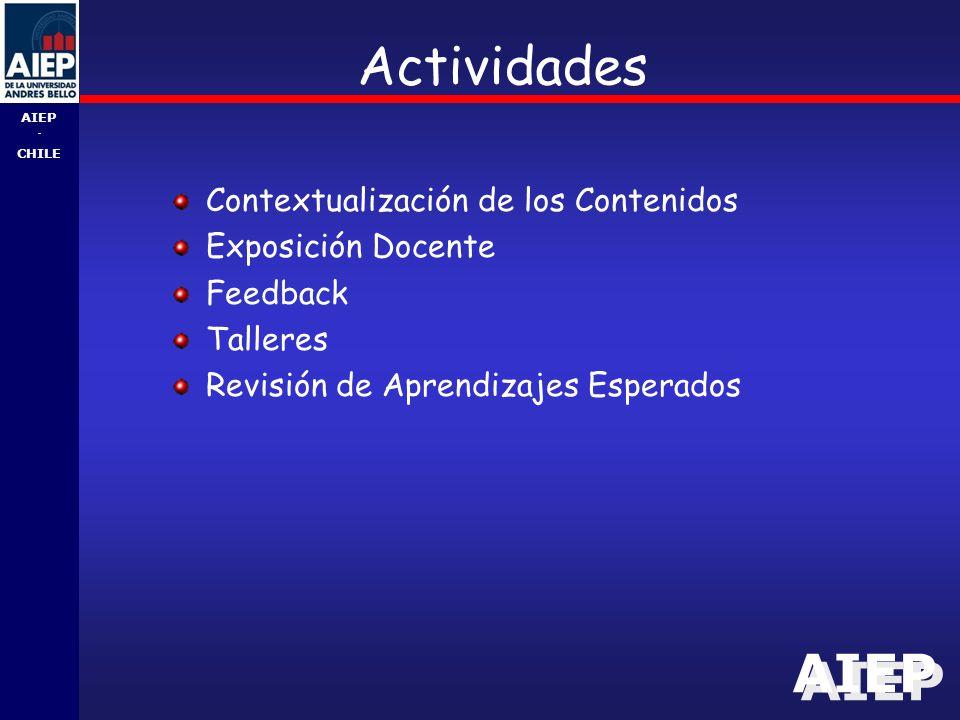 Actividades Contextualización de los Contenidos Exposición Docente