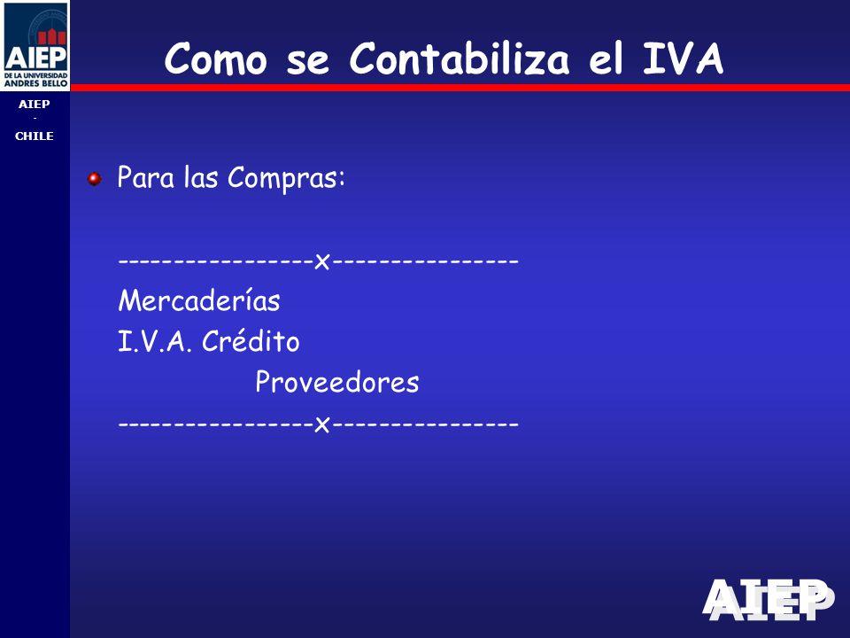 Como se Contabiliza el IVA