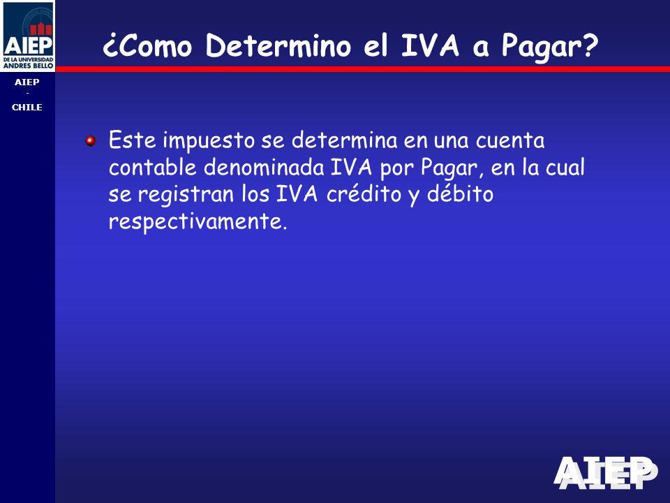 ¿Como Determino el IVA a Pagar