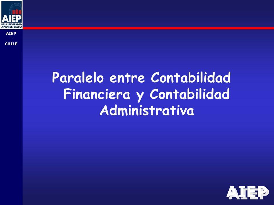 Paralelo entre Contabilidad Financiera y Contabilidad Administrativa