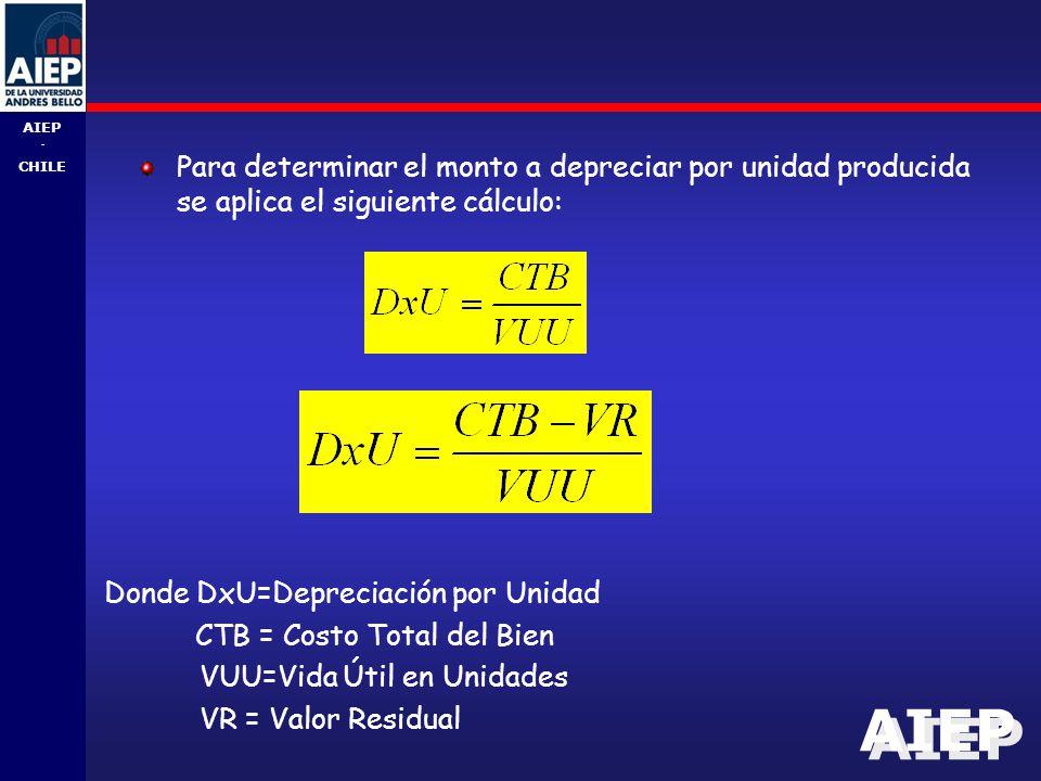 Para determinar el monto a depreciar por unidad producida se aplica el siguiente cálculo: