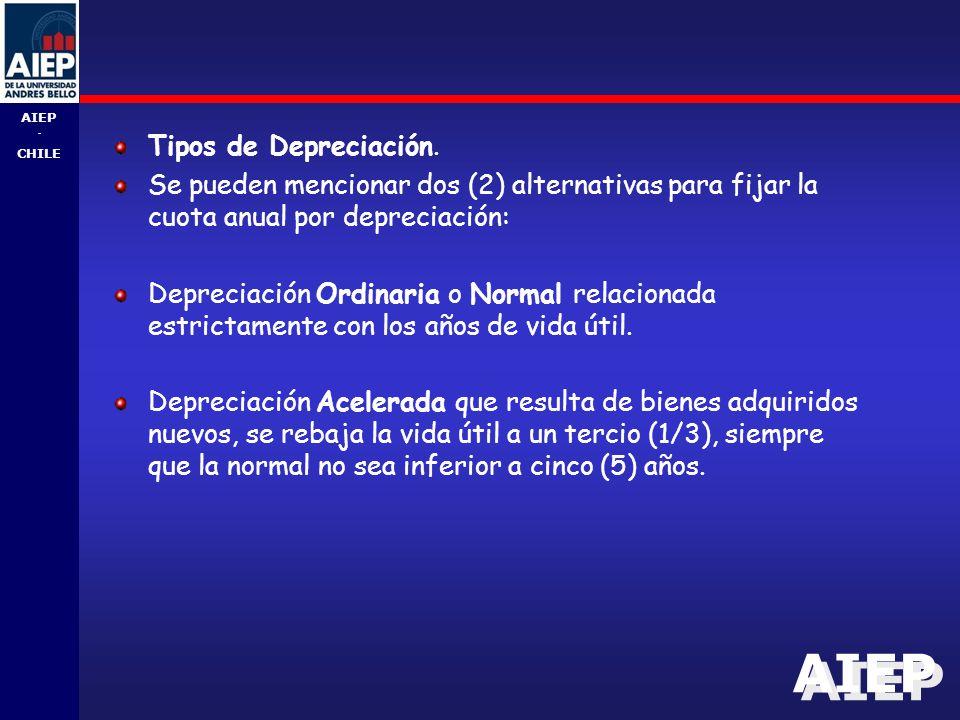 Tipos de Depreciación. Se pueden mencionar dos (2) alternativas para fijar la cuota anual por depreciación: