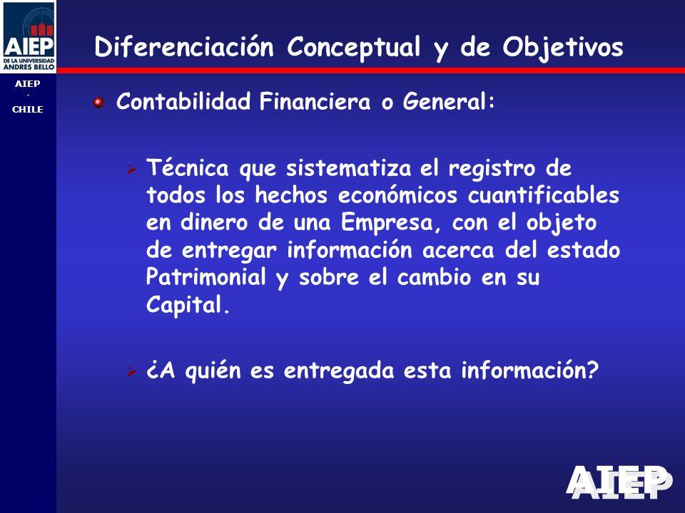Diferenciación Conceptual y de Objetivos