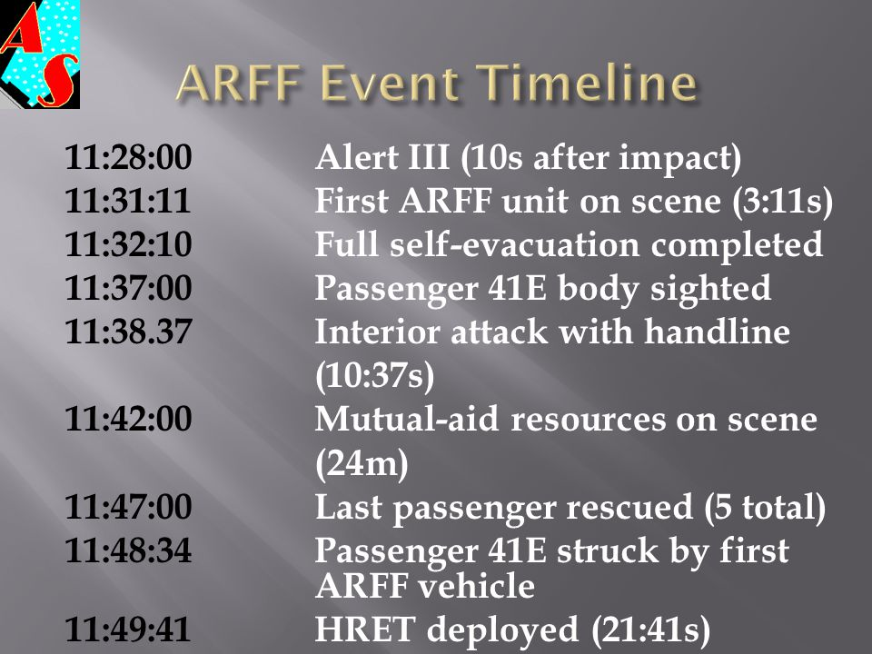 ARFF Event Timeline 11:28:00 Alert III (10s after impact)