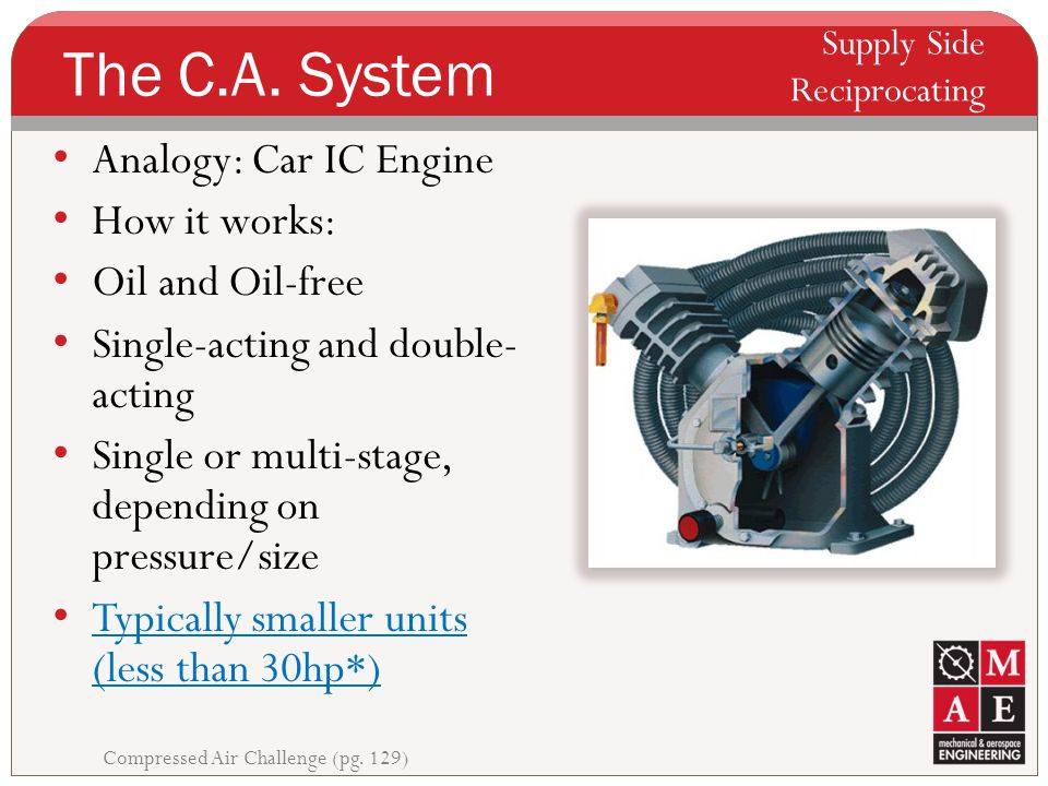 The C.A. System Analogy: Car IC Engine How it works: Oil and Oil-free