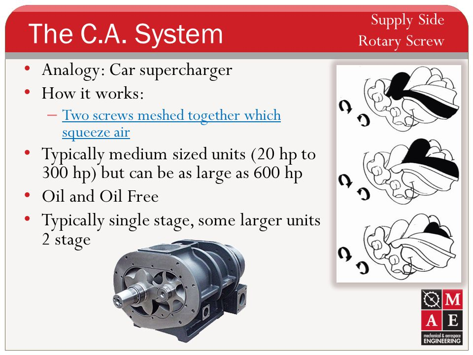 The C.A. System Analogy: Car supercharger How it works: