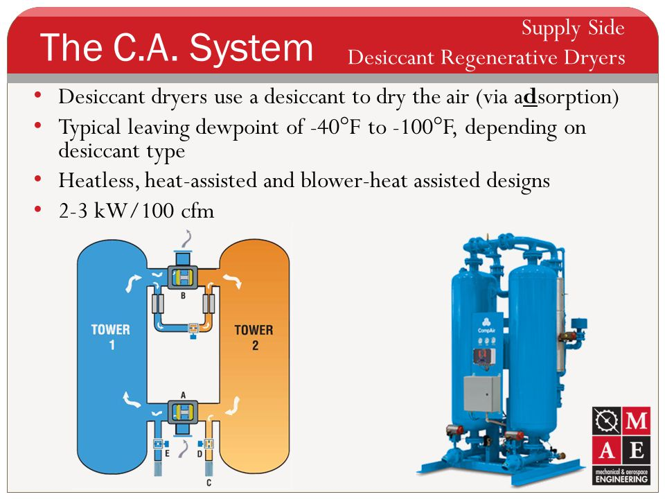 The C.A. System Supply Side Desiccant Regenerative Dryers