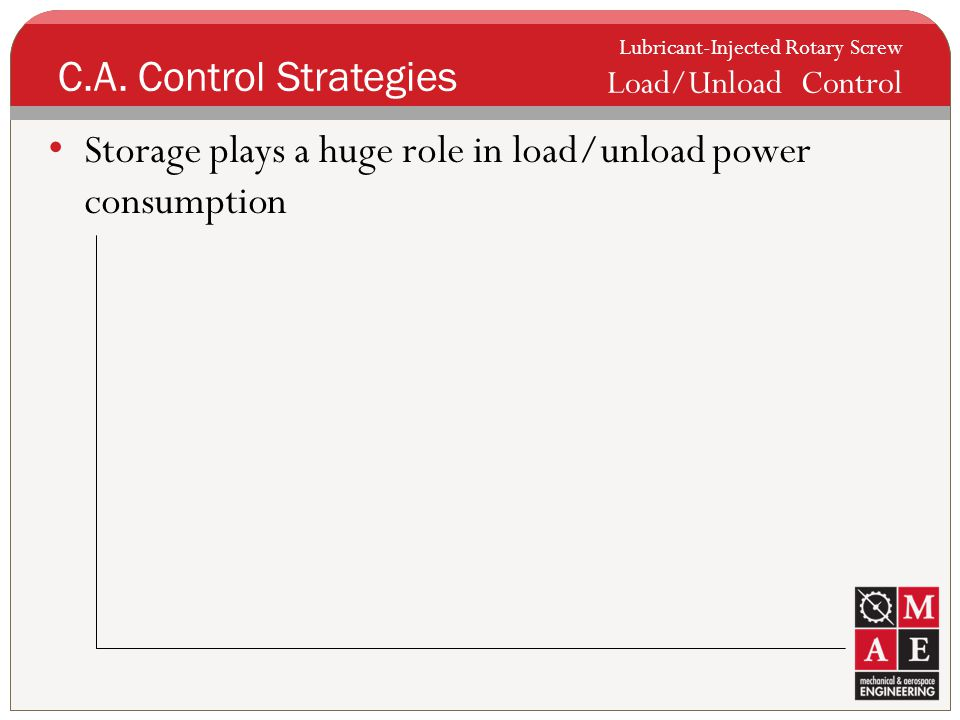 Storage plays a huge role in load/unload power consumption