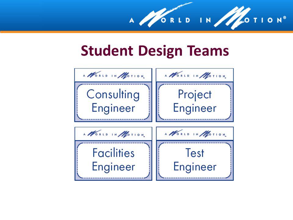 Student Design Teams