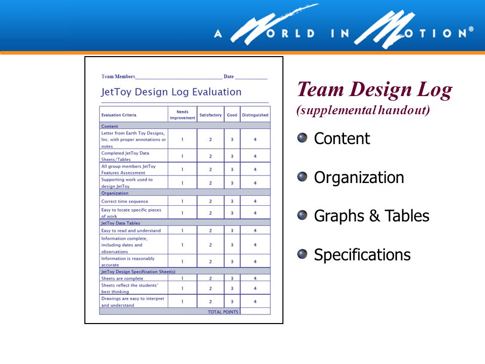 Team Design Log Content Organization Graphs & Tables Specifications