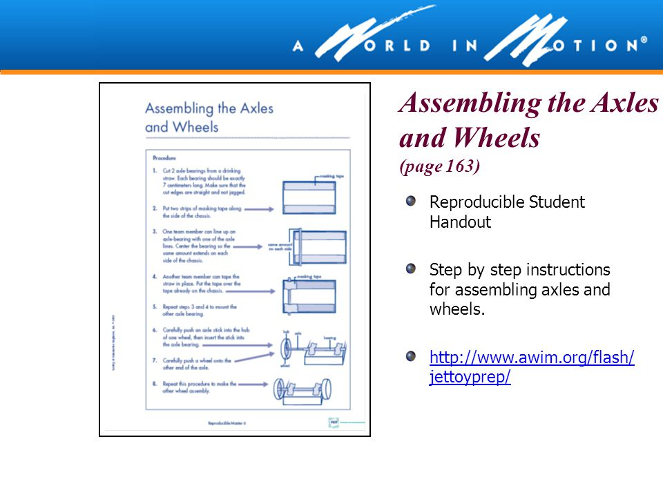 Assembling the Axles and Wheels (page 163)