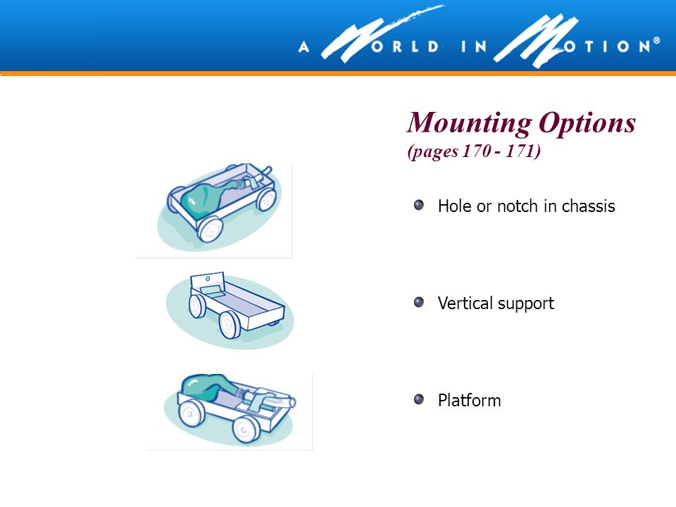 Mounting Options (pages 170 - 171)