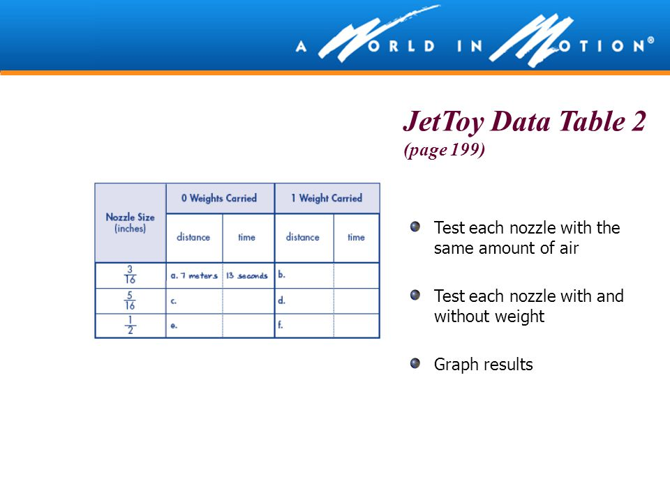 JetToy Data Table 2 (page 199)