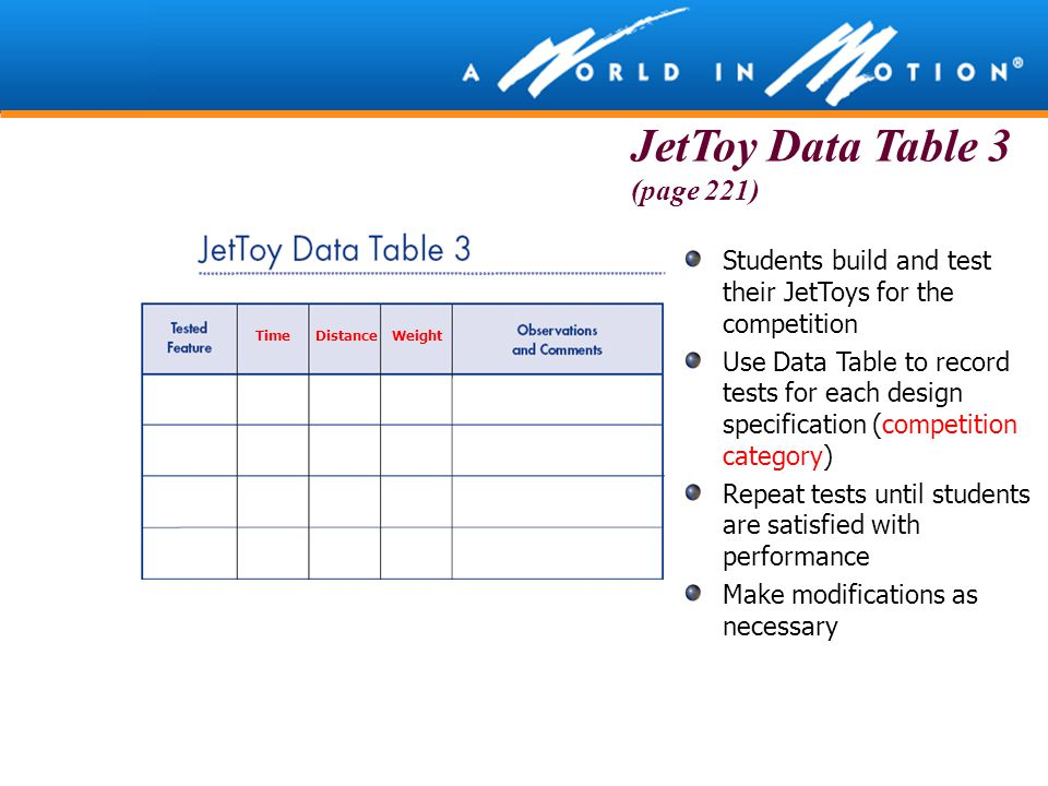 JetToy Data Table 3 (page 221)