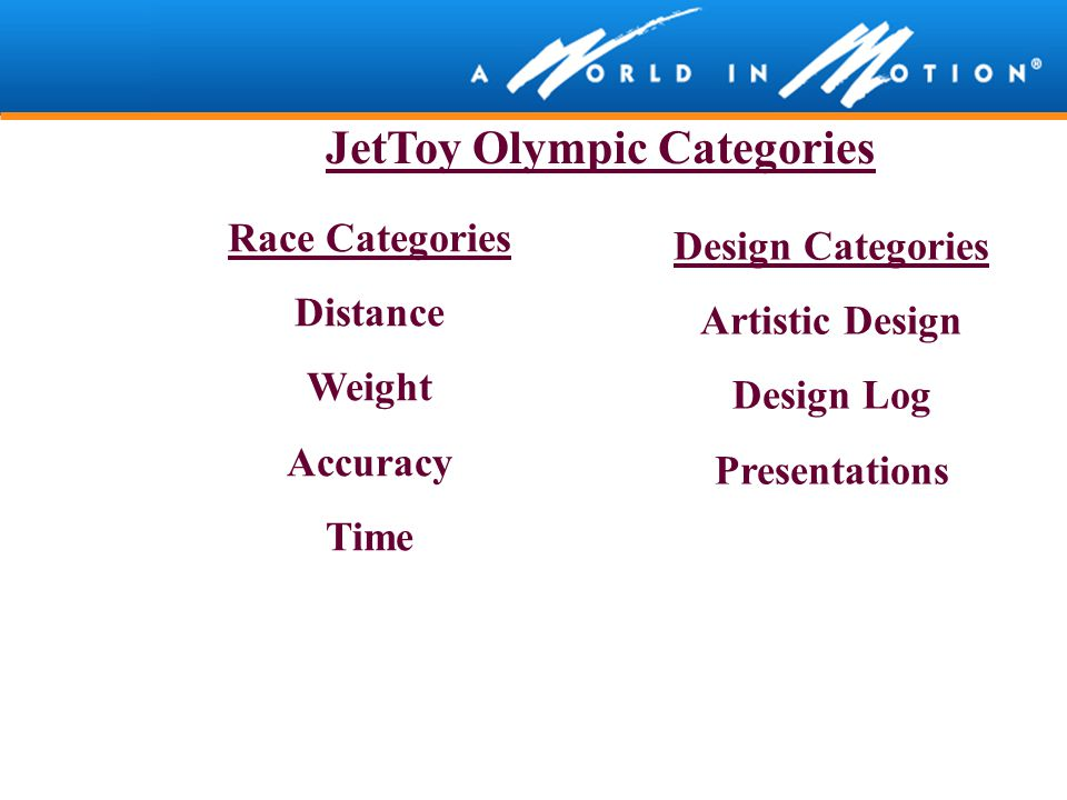 JetToy Olympic Categories