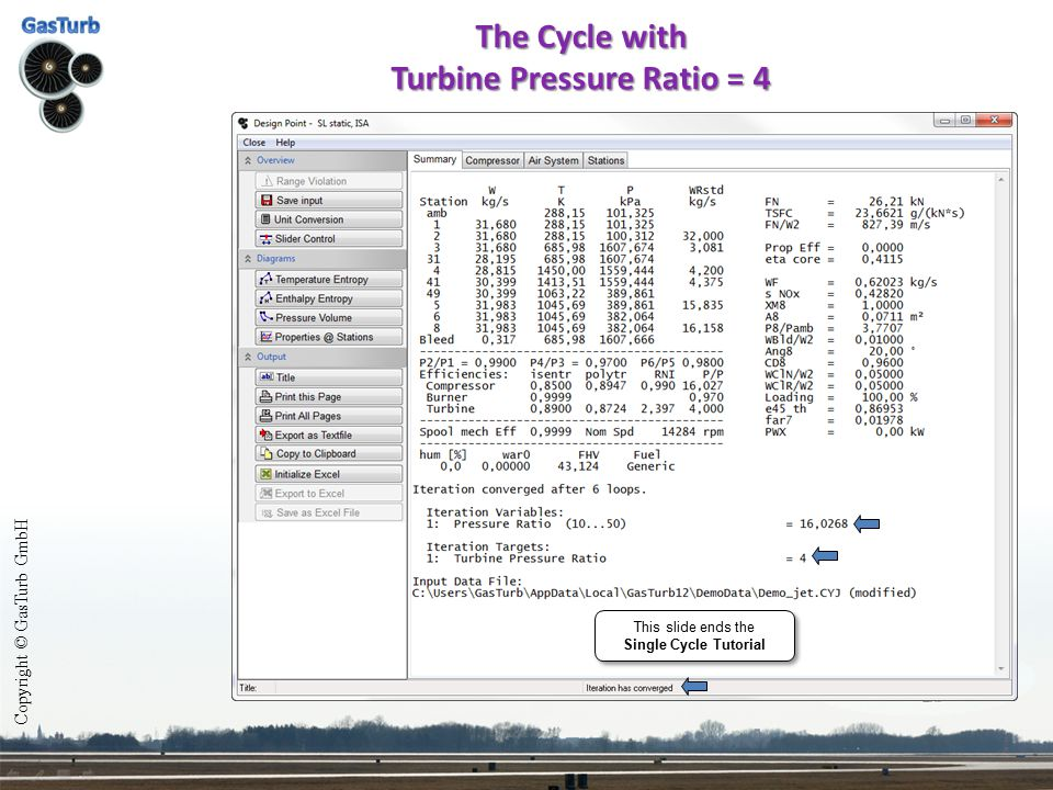 The Cycle with Turbine Pressure Ratio = 4