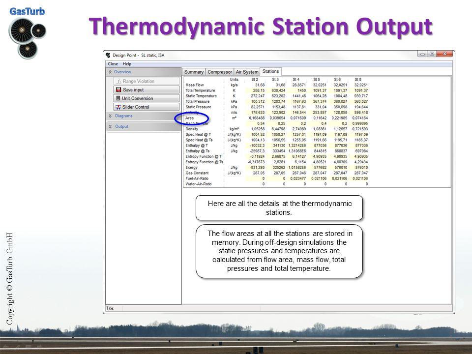 Thermodynamic Station Output