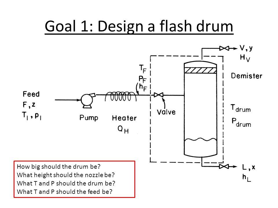 Goal 1: Design a flash drum