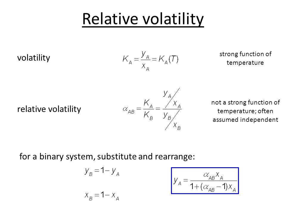Relative volatility volatility relative volatility