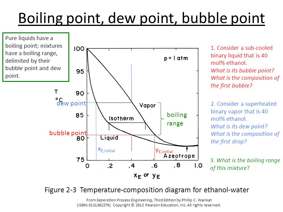 Boiling point, dew point, bubble point