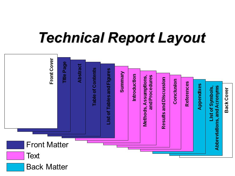 how to write a technical report Guide for writing technical reports ah basson & tw von backström the process of writing a technical report begins with planning the work on which.