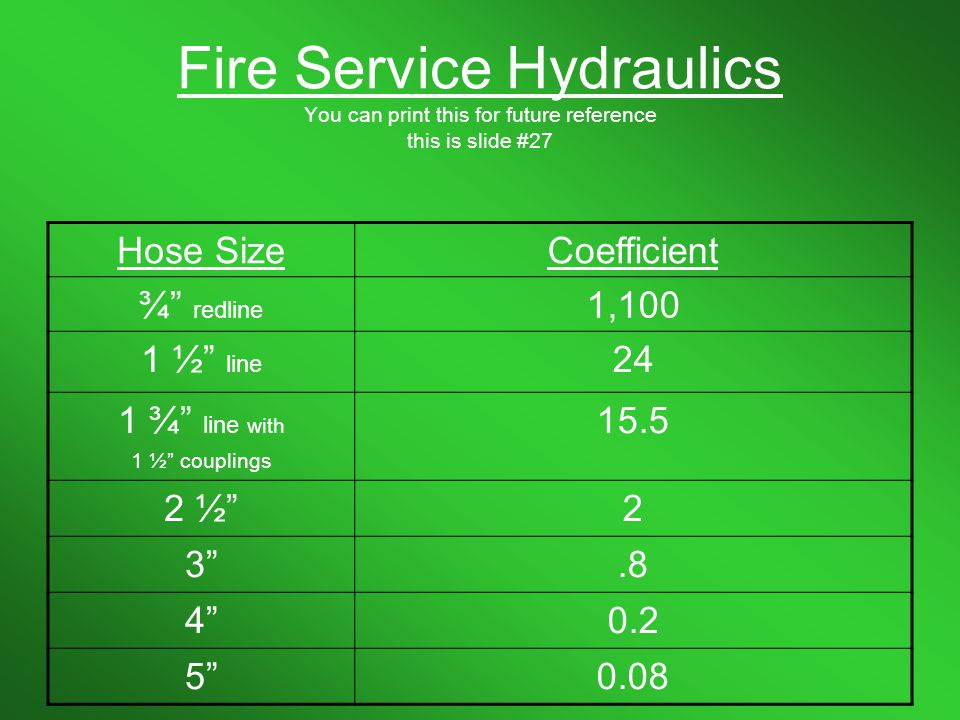 Fire Service Hydraulics You can print this for future reference this is slide #27