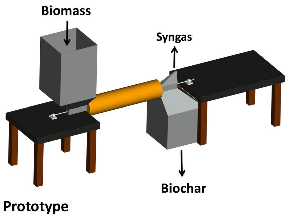 Prototype Biomass Biochar Syngas
