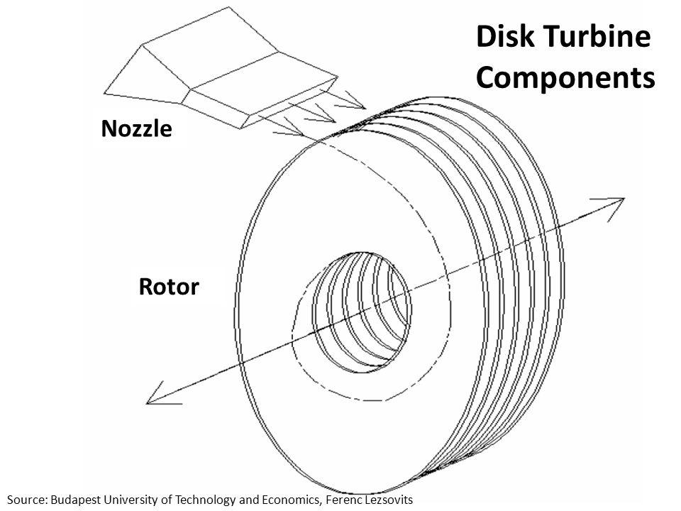 Disk Turbine Components Nozzle Rotor